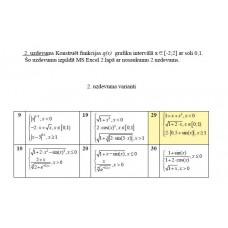 Excel, vienādojumu, matricu aprēķins un funkciju konstruēšana