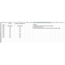 Statistika 7_01.xlsx