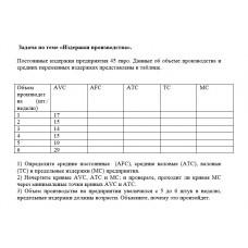 Задача по теме «Издержки производства».