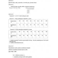 Excel, funkcijas, solver, uzdevumi